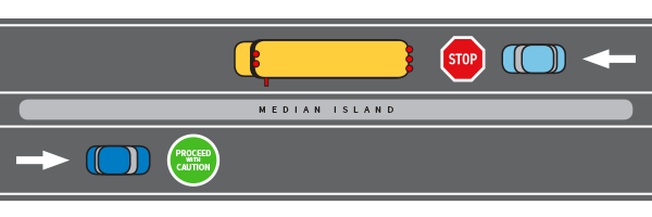 Illustration of when to stop for a bus on a road with a median island.